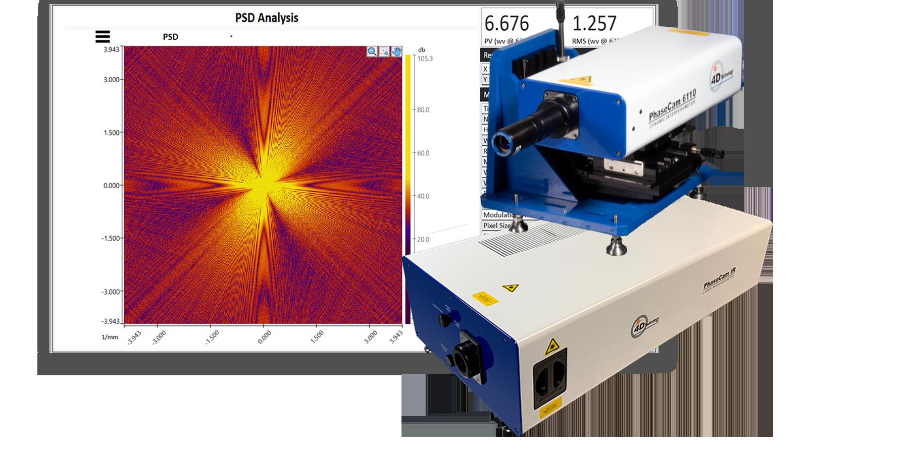 4D Technology PhaseCam NIR SWIR MWIR IR Infrared Twyman Green Laser Interferometer
