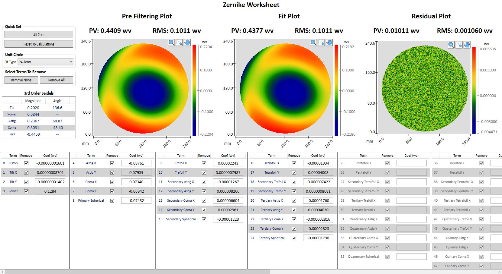 4Sight Focus Zernike Worksheet Analysis