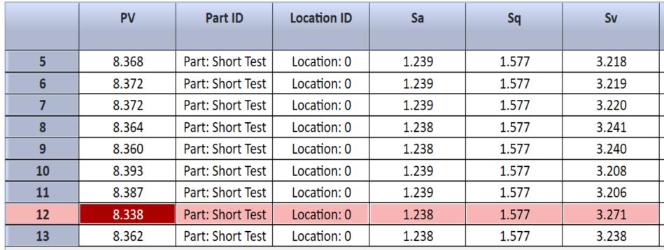 4Sight Focus database