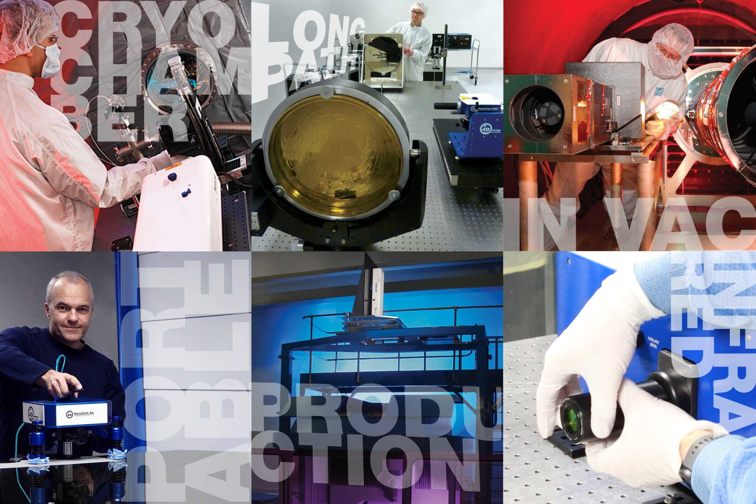 4D Technology Optical Metrology Products